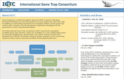 International Gene Trap Consortium (IGTC)